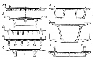 Классификация железобетонных мостов.