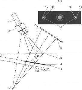 Способы измерения угловых перемещений.